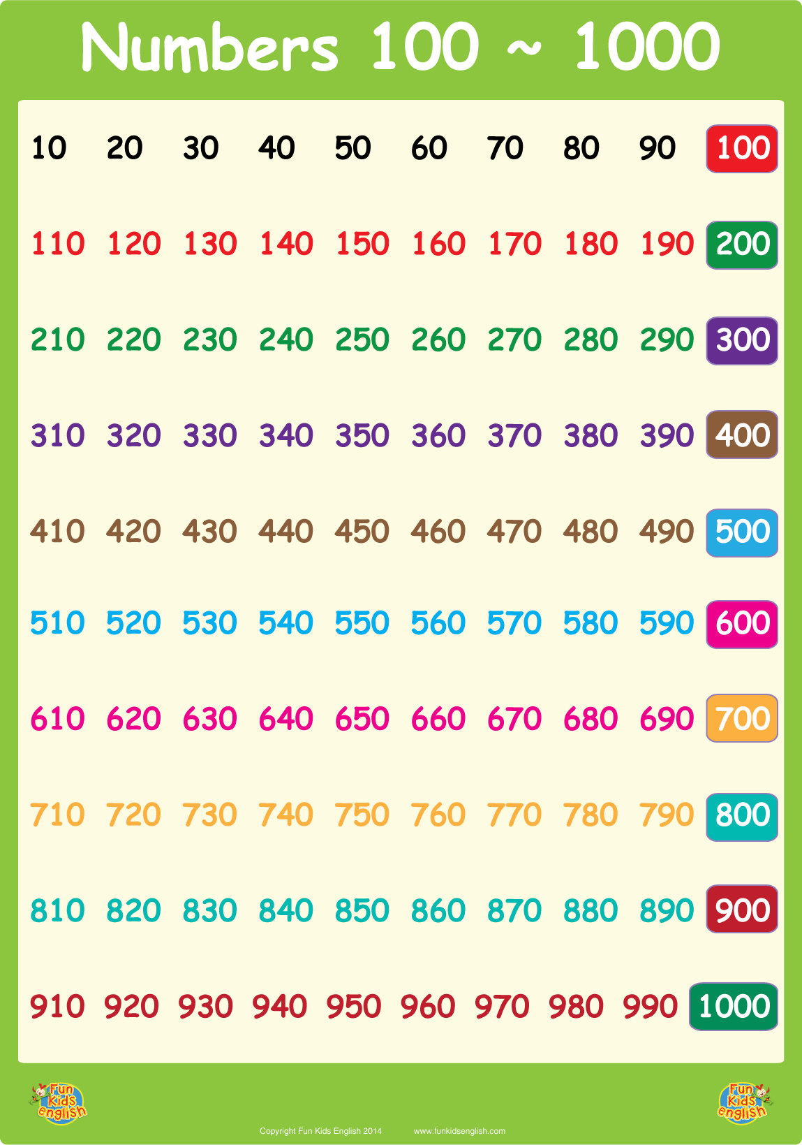1 to 1000 in english words pdf download