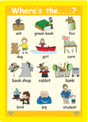 Prepositions: 'Where's the ~ ?' Wall Poster